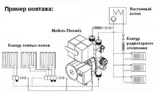 Дизайн и система подключения разработаны специально для применения с настенными котлами.